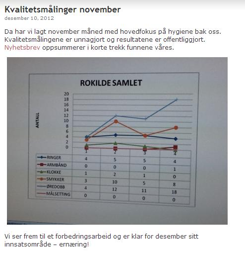 Kvalitetsmålinger november 2012